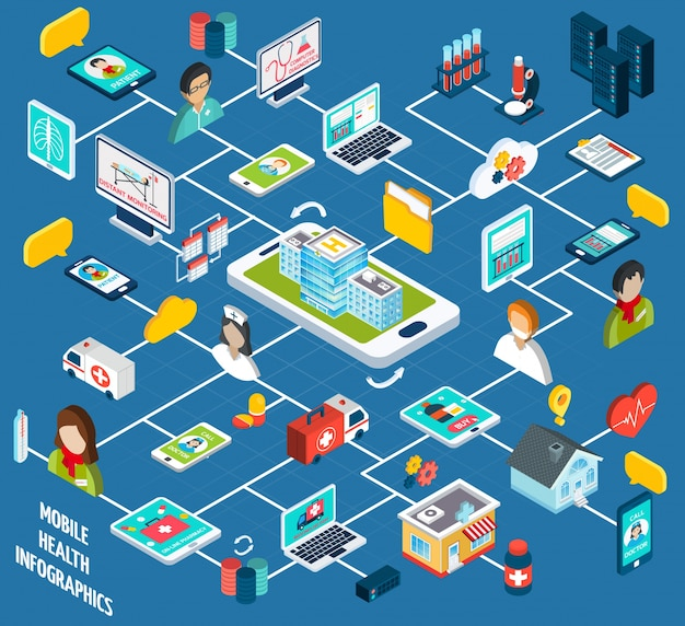Mobile gesundheit isometrische infografiken