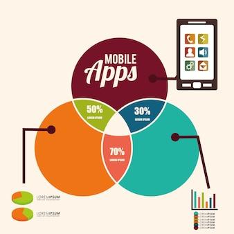 Mobiles mobile apps design