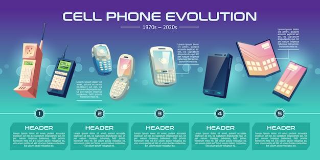 Mobiltelefontechnologieentwicklungskarikatur-vektorfahne. generationen von handys von alten modellen mit physischen schlüsseln bis zu modernen intelligenten geräten mit flexibler und zusammenklappbarer touchscreen-darstellung auf zeitlinie