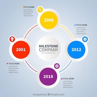 Moderne infografik mit kreisförmigem stil