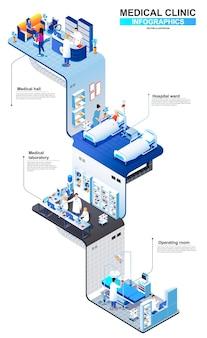 Moderne isometrische konzeptillustration der medizinischen klinik
