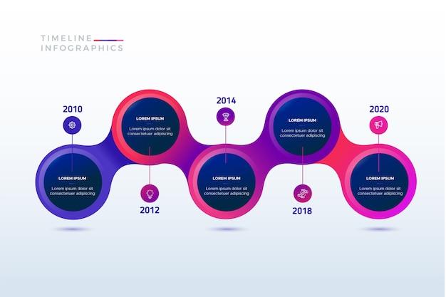 Moderne timeline-infografik