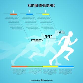 Moderner läufer infografik