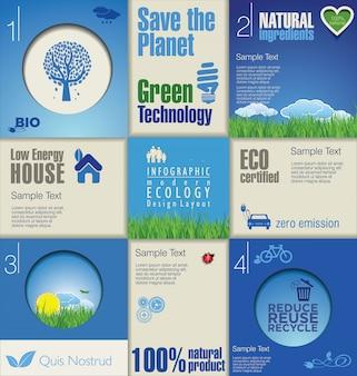 Modernes design der ökologie