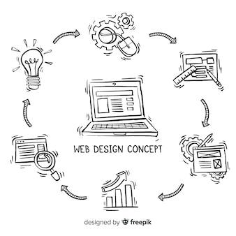 Modernes hand gezeichnetes webdesignkonzept