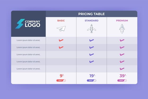 Modernes pricing table design mit drei abonnementplänen. flache infografik preistabelle entwurfsvorlage für website oder präsentation.