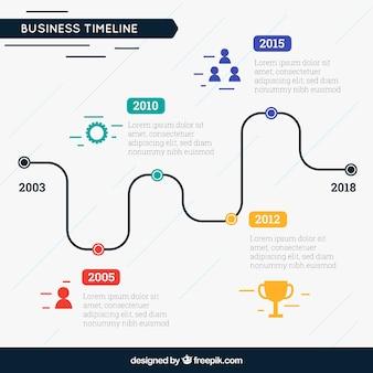 Modernes timeline-konzept