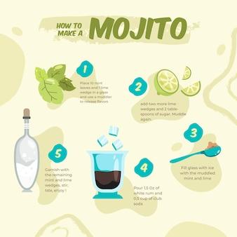 Mojito cocktail rezept mit schritten