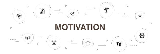 Motivation infografik 10 schritte kreisdesign. ziel, leistung, leistung, erfolg einfache symbole