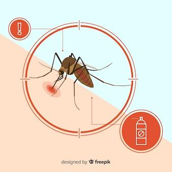 Mückenkontrolle design