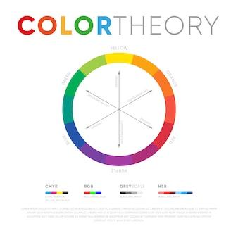 Multicolocircle mit farbtheoretischer darstellung