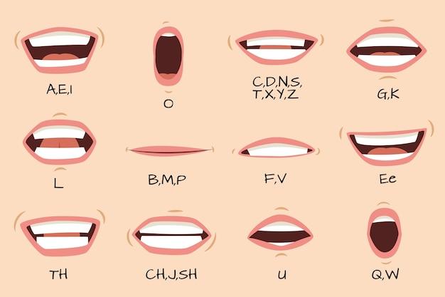 Mundsynchronisation. sprechende mundlippen für zeichentrickfigurenanimation und englische aussprachezeichen.