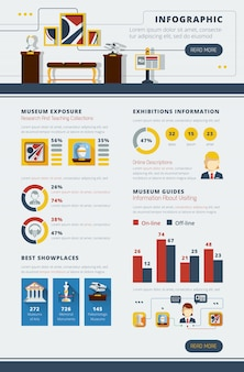 Museum infografik poster