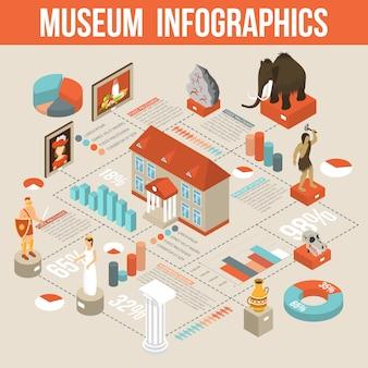 Museum stellt isometrisches infografik-flussdiagramm aus