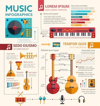 Musikinstrumente infographik vorlage