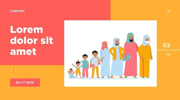 Muslimischer mann in unterschiedlichem alter. entwicklung, kind, leben. wachstumszyklus und generierungskonzept für das website-design oder die landing-webseite