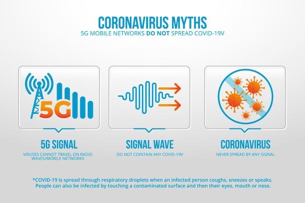 Mythen und fakten über coronavirus-infografik