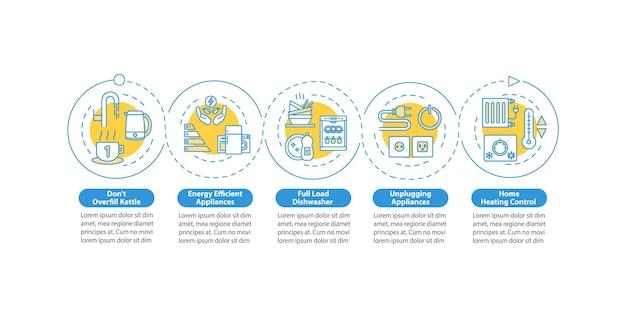 Nachhaltige lifestyle-vektor-infografik-vorlage. geld sparen bei designelementen der energiepräsentation. datenvisualisierung in fünf schritten. zeitachsendiagramm des prozesses. workflow-layout mit linearen symbolen
