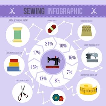 Nähen infografik in flachen stil für jedes design