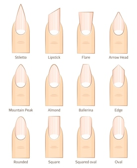 Nagelformliniensymbole.