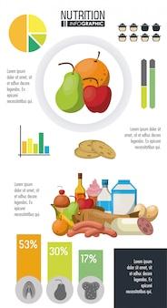 Nahrung und lebensmittel infographic mit statistiken und elementen