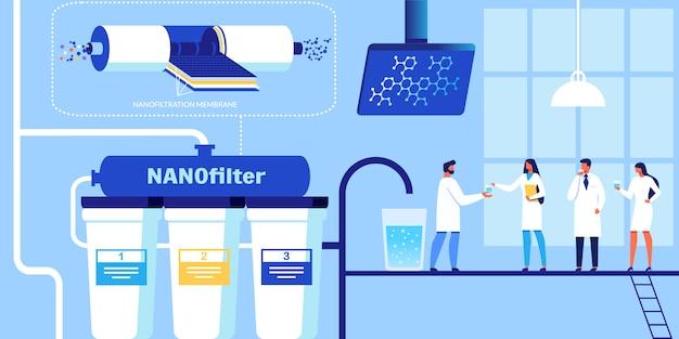 Nanofilter von wissenschaftlern zur reinigung von wasser.