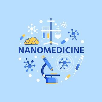Nanomedizin, die abstrakte fahne beschriftet
