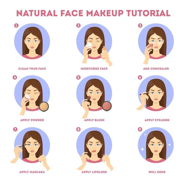 Natürliches gesicht make-up tutorial für frau. puder und concealer auf die haut auftragen. tägliche routine der gesichtskonturierung. anleitung für perfektes make-up. isolierte flache illustration des vektors