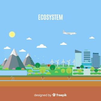 Natur- und ökosystemkonzept