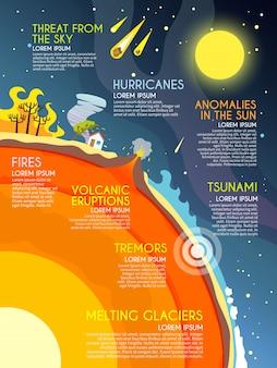 Naturkatastrophe infografiken
