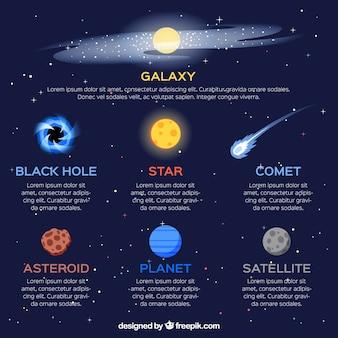 Nette infografik über die galaxie
