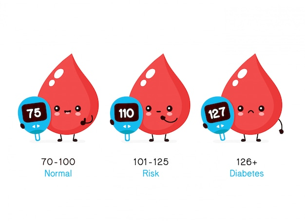 Netter glücklicher blutstropfen mit glukosemessgerätcharakter. flache cartoon illustration symbol. isoliert auf weiss normaler blutzuckerspiegel, risiko- und diabetes-blutzuckerspiegel