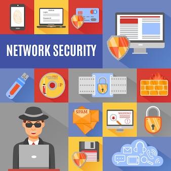 Netzwerksicherheitselemente und -charakter