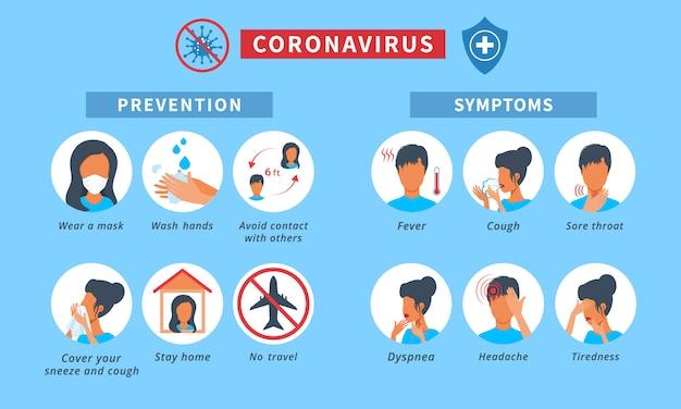 Neuartige coronavirus 2019-ncov-infografik mit symptomen und tipps zur krankheitsvorbeugung. symbole der coronavirus-krankheit anzeichen wie: fieber, husten, halsschmerzen, zu hause bleiben, hände waschen