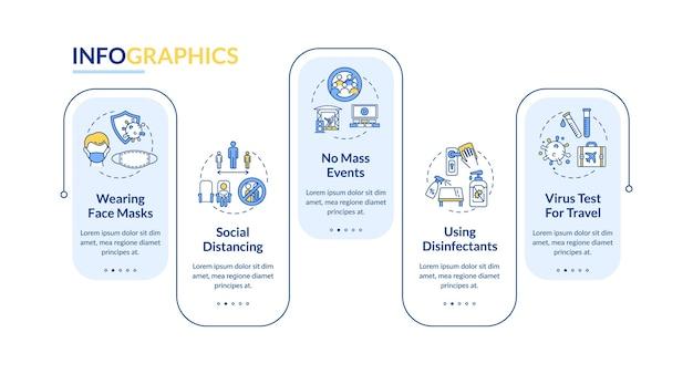 Neue infografik-vorlage für öffentliche bestellungen