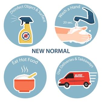 Neues normales lifestyle-konzept. nach dem coronavirus oder covid-19, das die lebensweise verursacht. desinfizieren sie objekt und oberfläche, waschen sie eine hand, essen sie warme speisen, verwenden sie den infografik-vorlagenvektor für lieferungen und takeaways