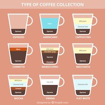 Neun köstliche arten von kaffee
