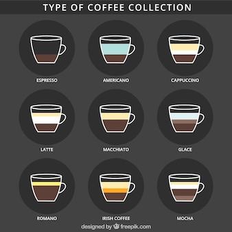 Neun verschiedene kaffeesorten