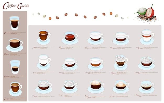 Neunzehn arten von kaffee-menü oder kaffee-guide