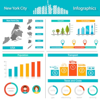New york city infografik