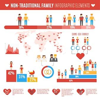 Nicht-traditionelle familie infografiken