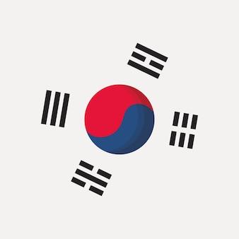 Nordkorea-design
