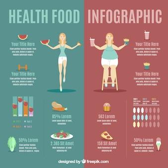 Nutrition computergrafik