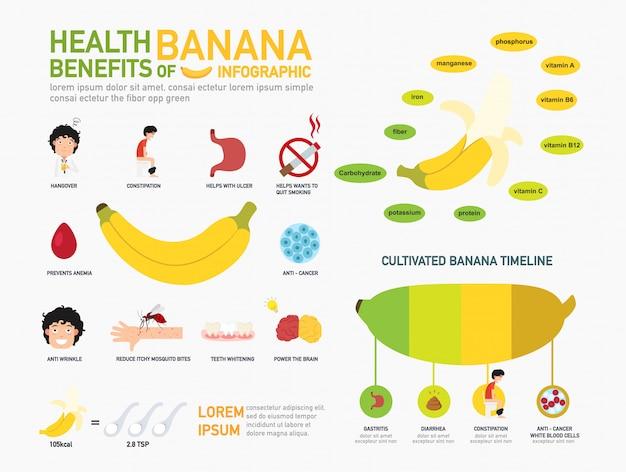 Nutzen für die gesundheit von bananen-infografiken. informatives poster zum ausdrucken