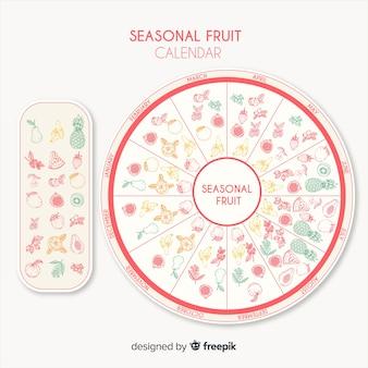 Obst- und gemüsekalender der saison