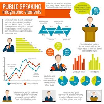 Öffentliches sprechen infographik