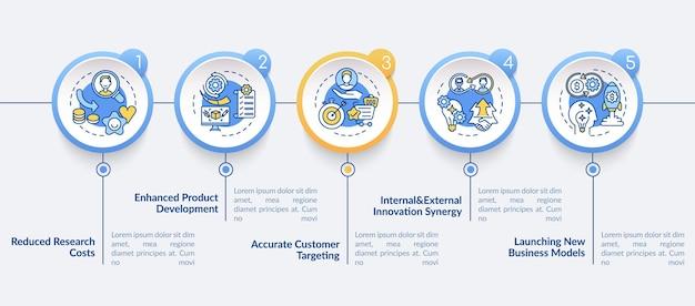 Öffnen sie die infografik-vorlage für innovationsprofis. produktentwicklung, designelemente für synergiepräsentationen. datenvisualisierung mit 5 schritten. zeitdiagramm verarbeiten. workflow-layout mit linearen symbolen