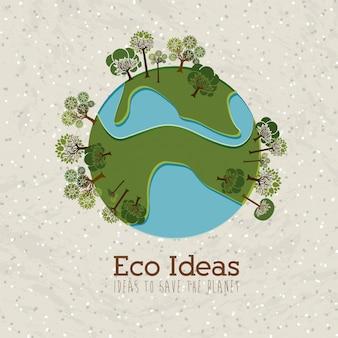Öko-ideen