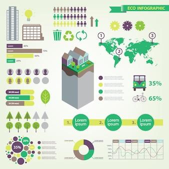 Öko-infografik-set mit haus, bäumen, transportikonen