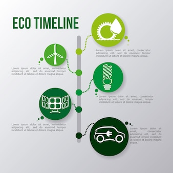 Öko-konzept